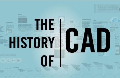 CAD的演变史