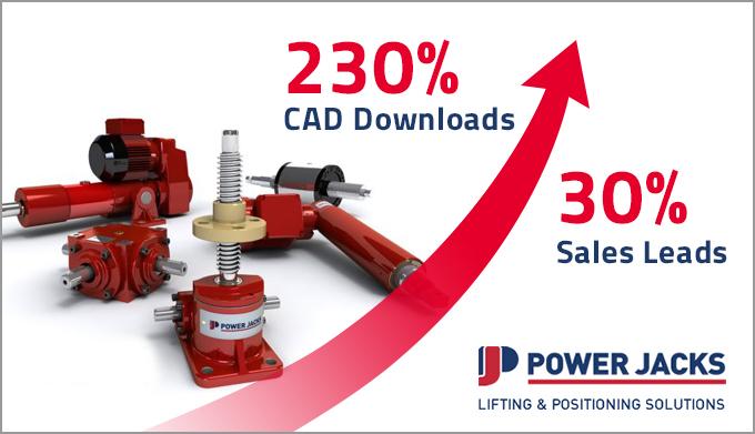 去年一年里CAD模型下载量猛增230%,销售线索增加了30%